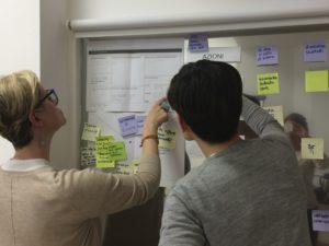 intranet e design thinking