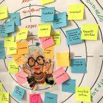 Mappare i servizi con le ecosystem map